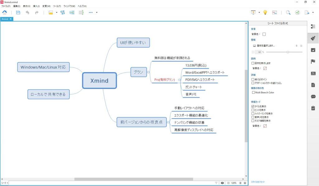 Xmindを使ったマインドマップ