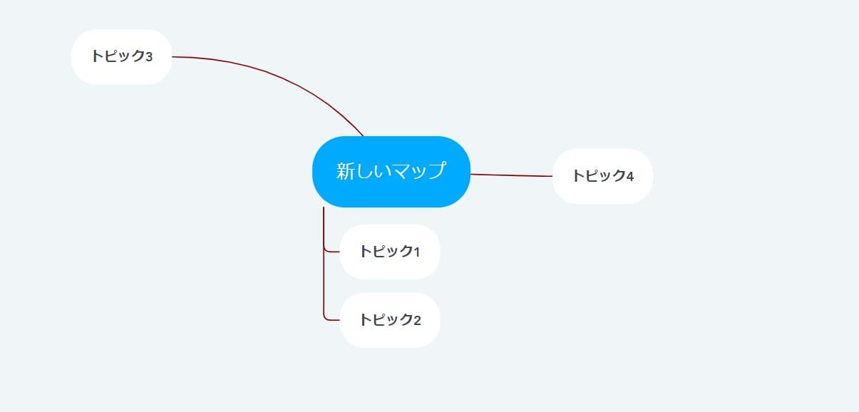 マインドマップ形式