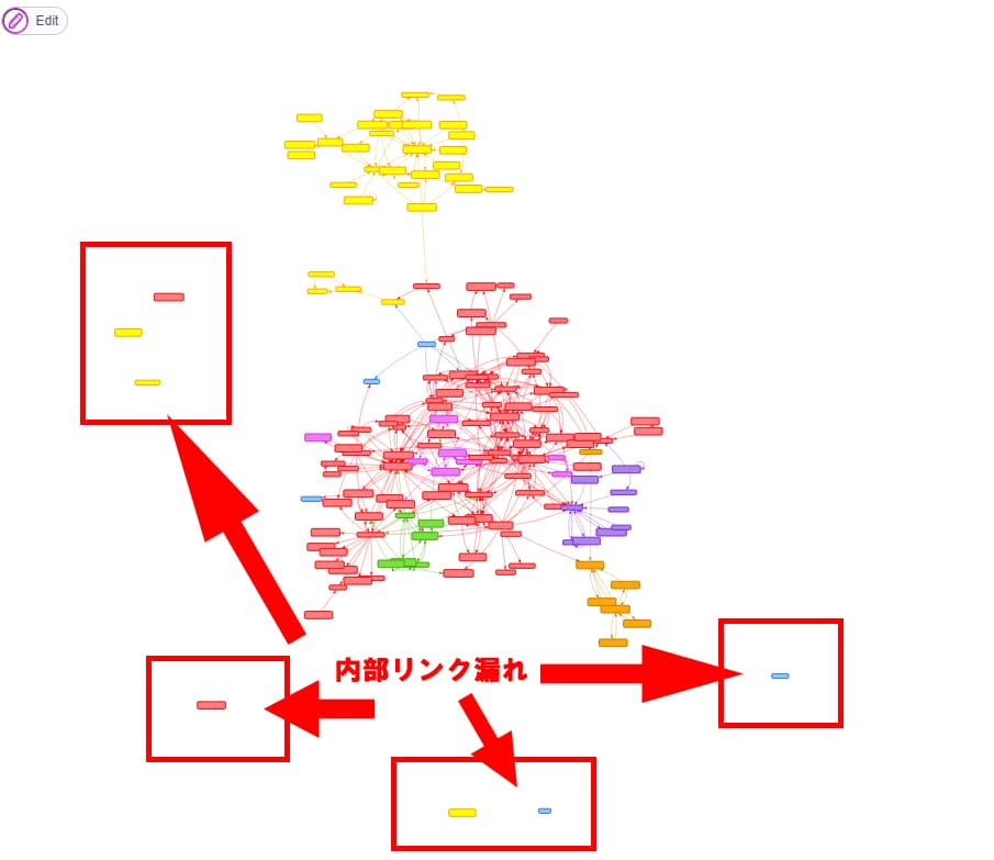 Show Article Mapとは
